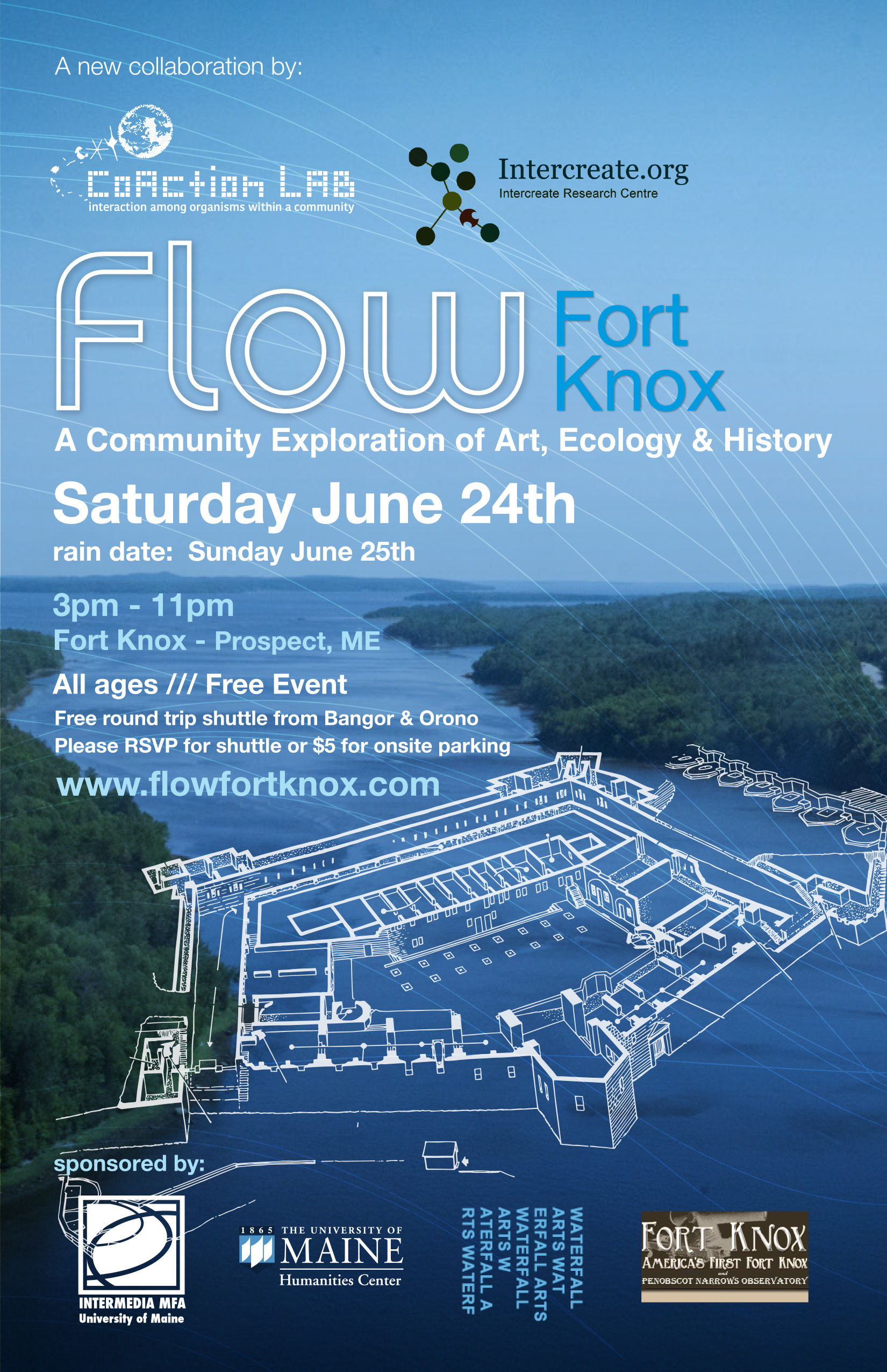 Poster of Flow at Fort Knox